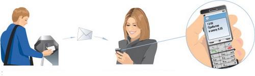 SMS оповещение